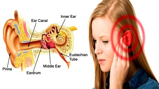 कान में दर्द का आयुर्वेदिक उपचार - Treatment Of Earache In Hindi